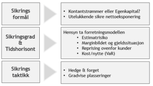 NOR fig 3